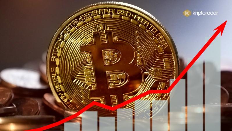 Bitcoin Neye Göre Yükselip Düşüyor?