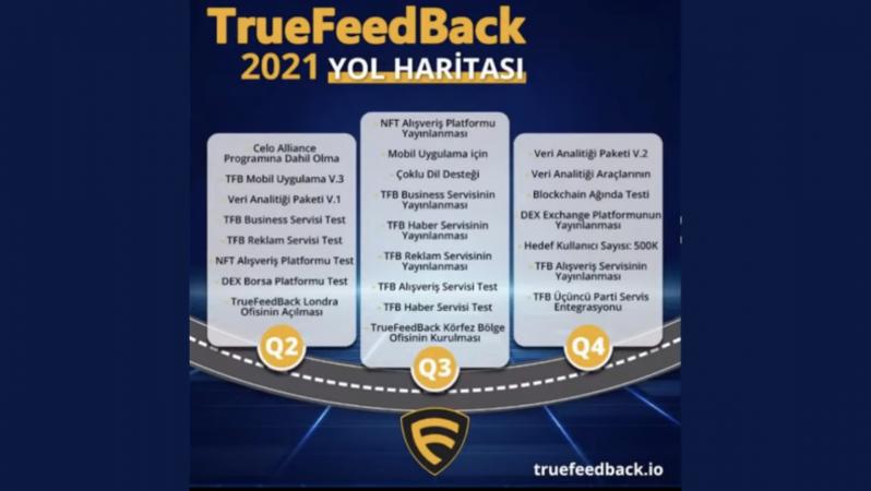 TrueFeedBack Coin (TFB) Nedir, Nasıl Satın Alınır?