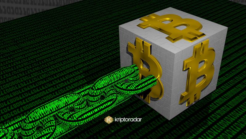 Wrapped Bitcoin Nedir?