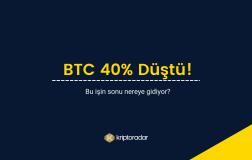 Bitcoin 300Bin TL altına düştü