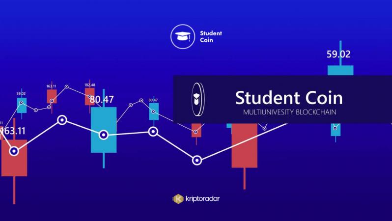 STC, Student Coin Nedir, Nasıl Alınır?