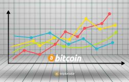 Bitcoin'de Bu Hafta: Kırmızı ve Yeşil Karışımı