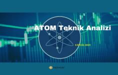 ATOM Teknik Analizi (6 Eylül 2021)