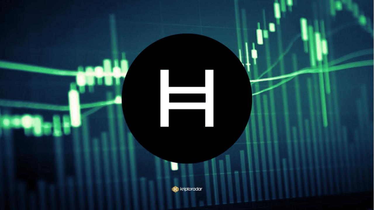 HBAR Teknik Analizi: Yükseliş Ralli 0,50 Doların Üzerinde Devam Ediyor